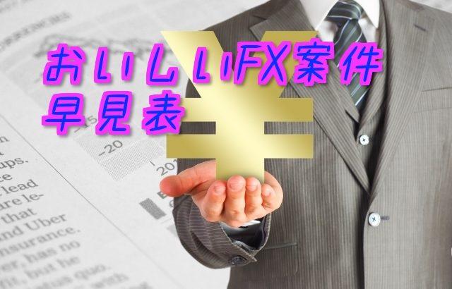 【2018年11月版】全FX案件を一覧化!獲得予想ポイントと予想損失額、難易度などが一目でわかる!FXで簡単に大量マイルゲット